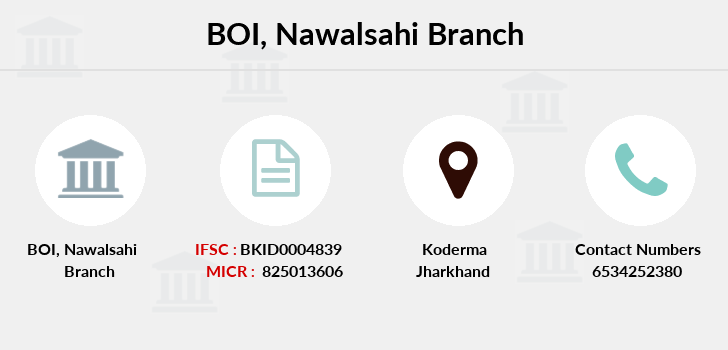 Bank-of-india Nawalsahi branch