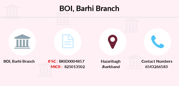 Bank-of-india Barhi branch