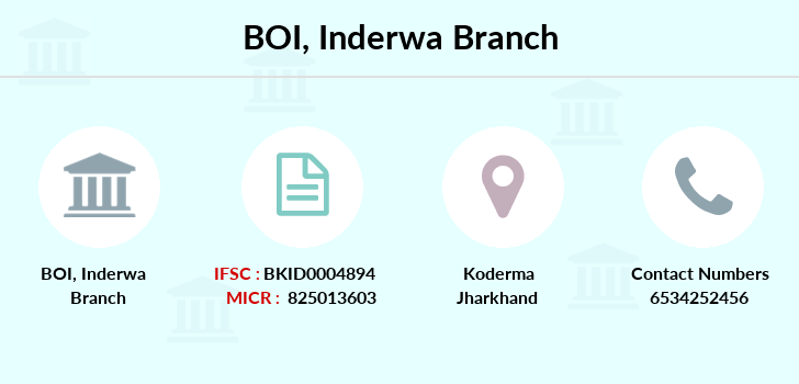 Bank-of-india Inderwa branch