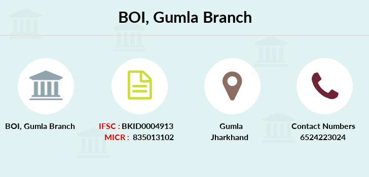 Bank-of-india Gumla branch