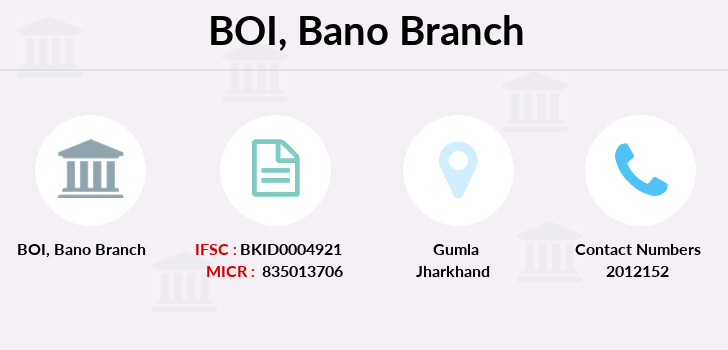 Bank-of-india Bano branch