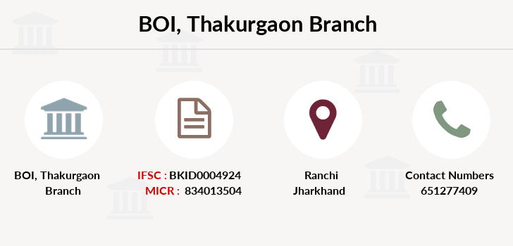 Bank-of-india Thakurgaon branch