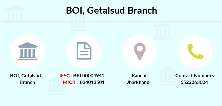 Bank-of-india Getalsud branch