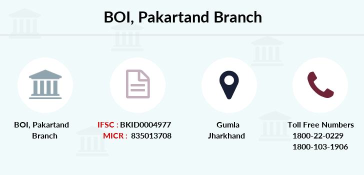 Bank-of-india Pakartand branch
