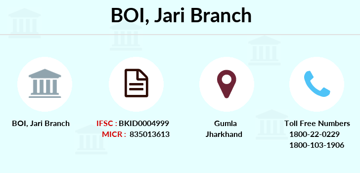 Bank-of-india Jari branch