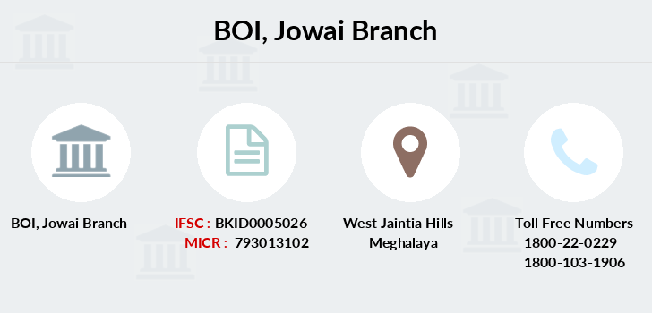 Bank-of-india Jowai branch