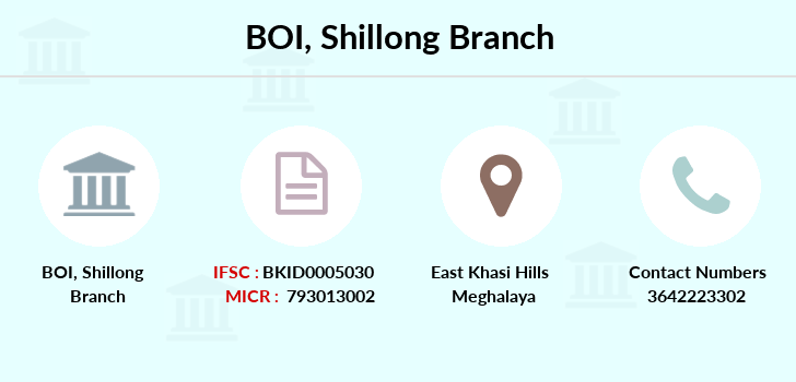 Bank-of-india Shillong branch