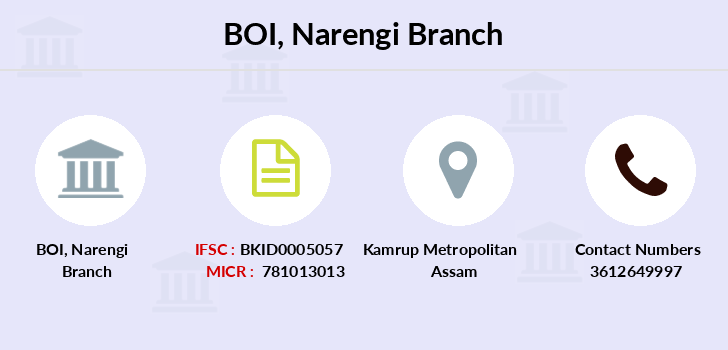 Bank-of-india Narengi branch