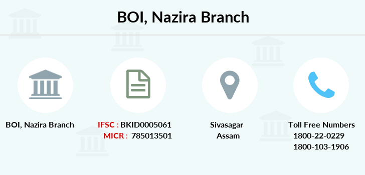 Bank-of-india Nazira branch