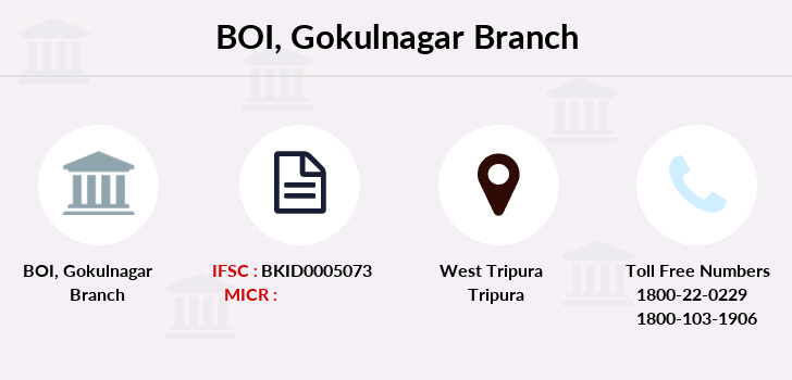 Bank-of-india Gokulnagar branch
