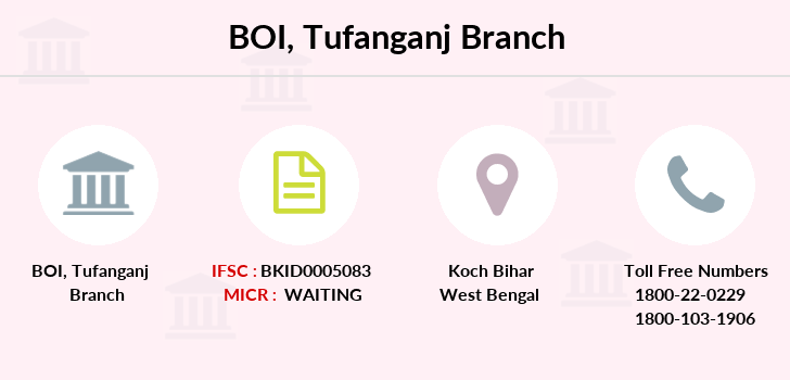 Bank-of-india Tufanganj branch