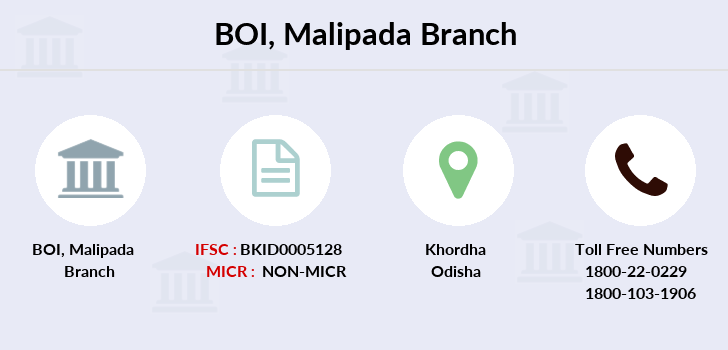 Bank-of-india Malipada branch