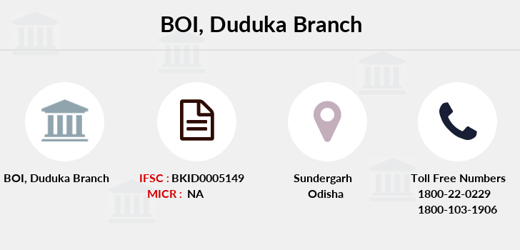 Bank-of-india Duduka branch