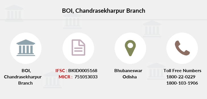 Bank-of-india Chandrasekharpur branch