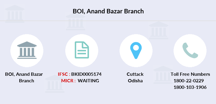 Bank-of-india Anand-bazar branch