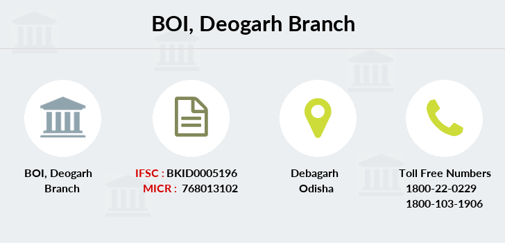 Bank-of-india Deogarh branch