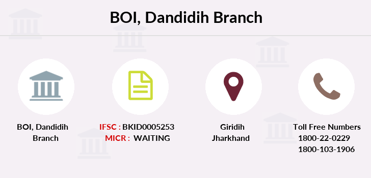 Bank-of-india Dandidih branch