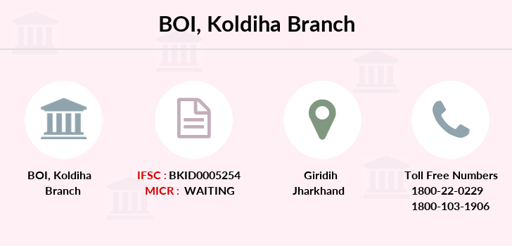 Bank-of-india Koldiha branch
