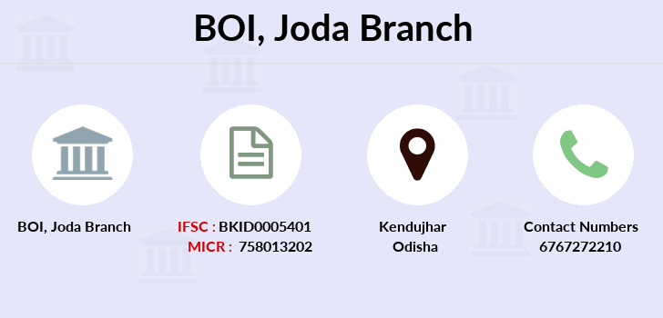 Bank-of-india Joda branch