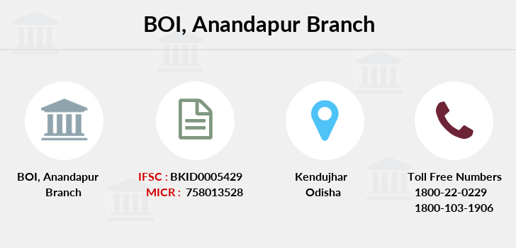 Bank-of-india Anandapur branch