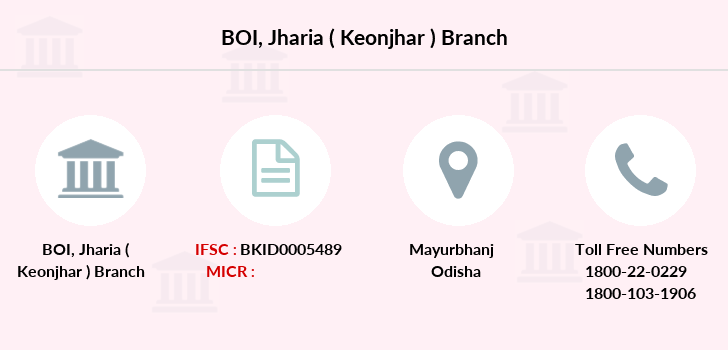 Bank-of-india Jharia-keonjhar branch