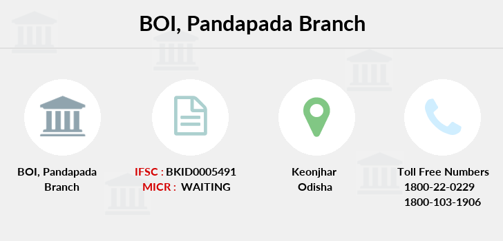 Bank-of-india Pandapada branch