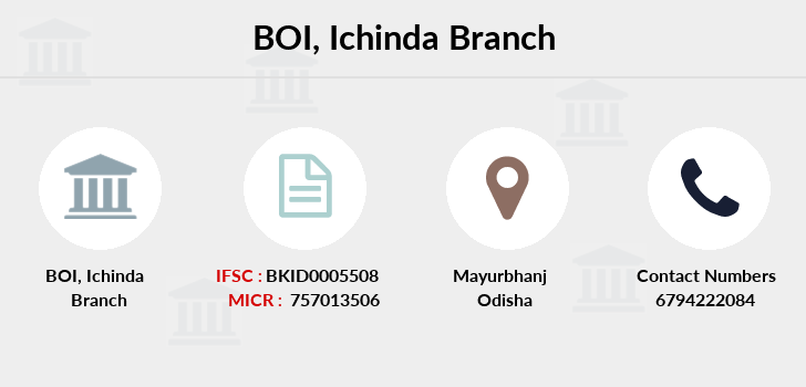 Bank-of-india Ichinda branch