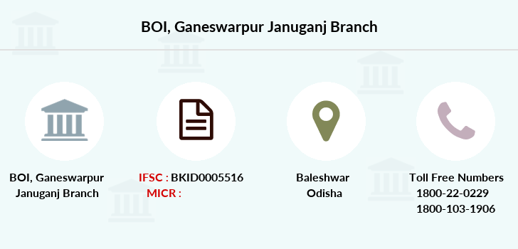 Bank-of-india Ganeswarpur-januganj branch