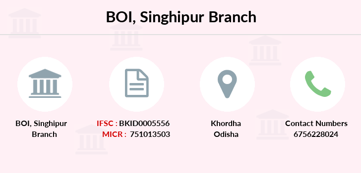Bank-of-india Singhipur branch
