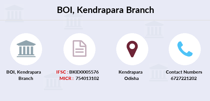 Bank-of-india Kendrapara branch