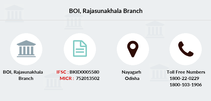 Bank-of-india Rajasunakhala branch