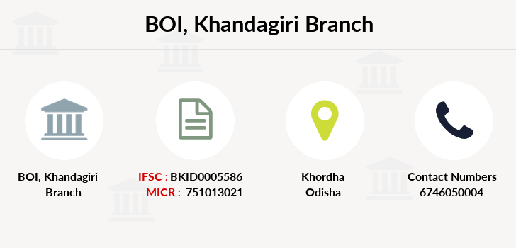 Bank-of-india Khandagiri branch