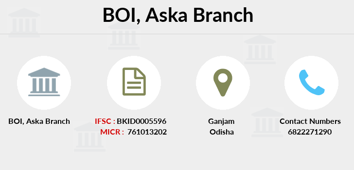 Bank-of-india Aska branch