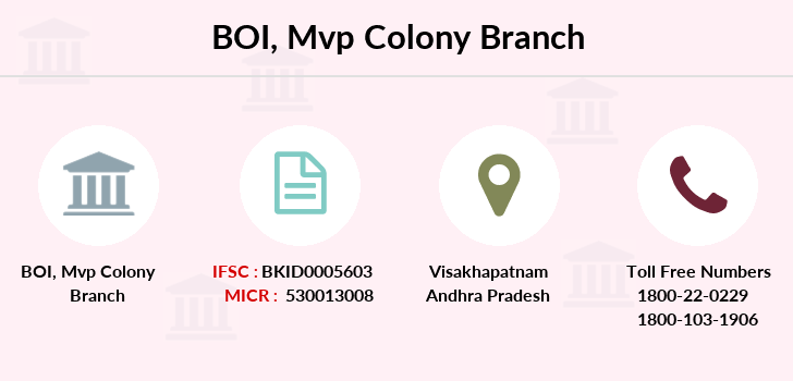 Bank-of-india Mvp-colony branch