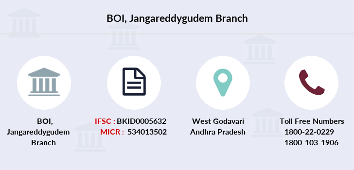 Bank-of-india Jangareddygudem branch