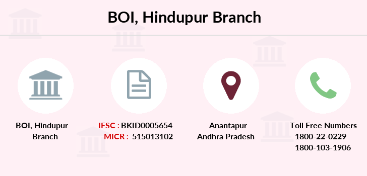 Bank-of-india Hindupur branch