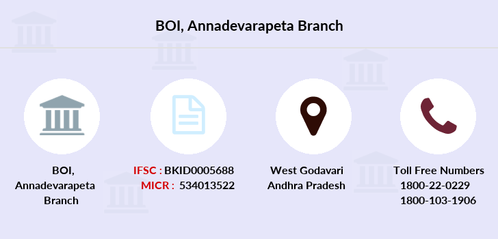 Bank-of-india Annadevarapeta branch
