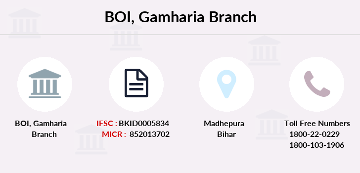 Bank-of-india Gamharia branch