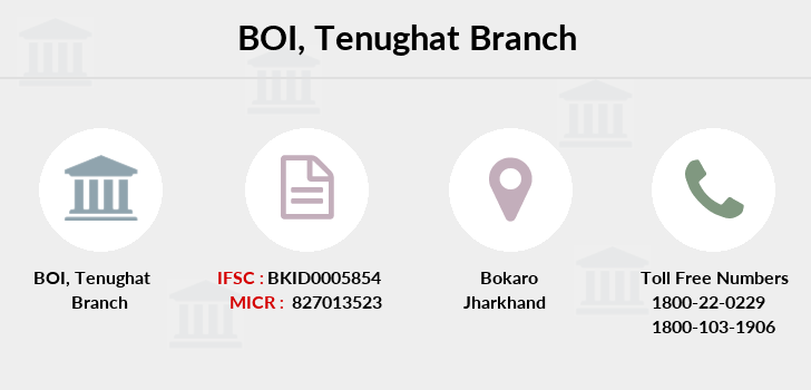 Bank-of-india Tenughat branch