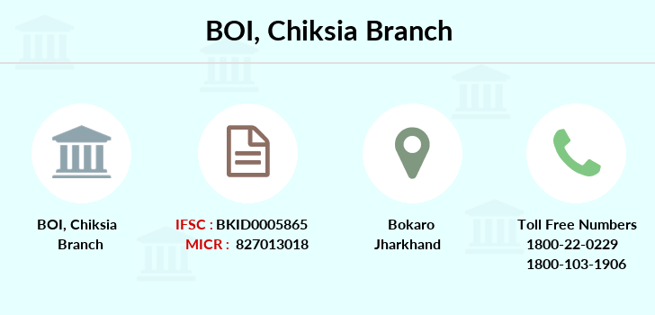 Bank-of-india Chiksia branch