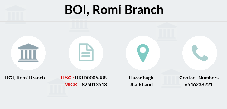 Bank-of-india Romi branch