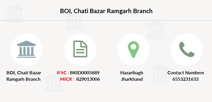 Bank-of-india Chati-bazar-ramgarh branch