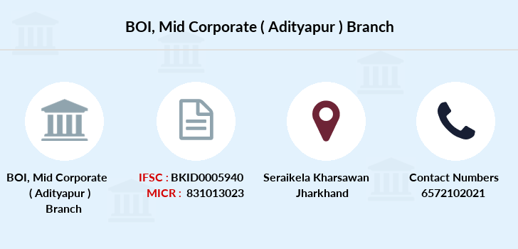 Bank-of-india Mid-corporate-adityapur branch