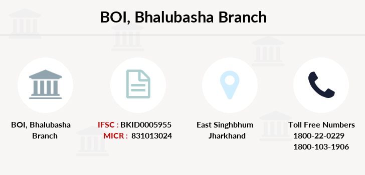Bank-of-india Bhalubasha branch