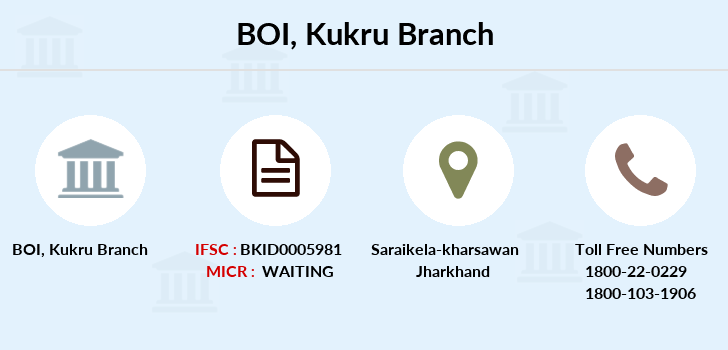 Bank-of-india Kukru branch