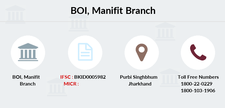 Bank-of-india Manifit branch