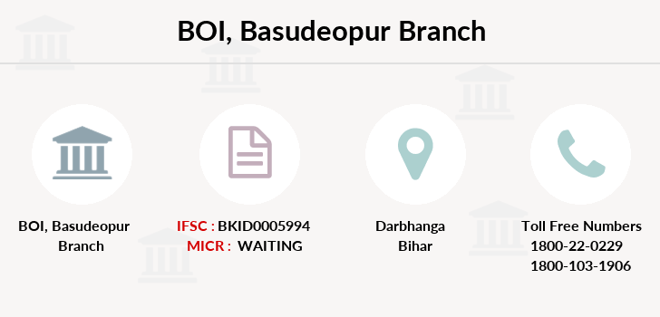 Bank-of-india Basudeopur branch
