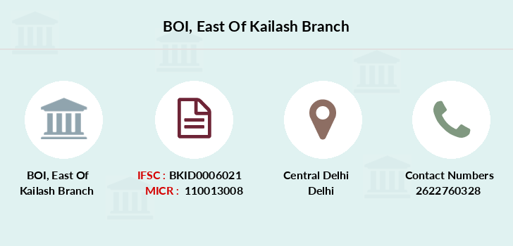 Bank-of-india East-of-kailash branch