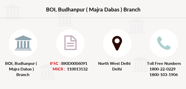 Bank-of-india Budhanpur-majra-dabas branch