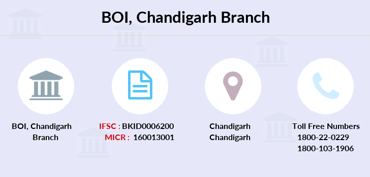 Bank-of-india Chandigarh branch